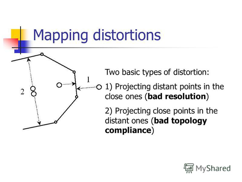 Mapping distortions Two basic types of distortion: 1) Projecting distant points in the close ones (bad resolution) 2) Projecting close points in the distant ones (bad topology compliance)