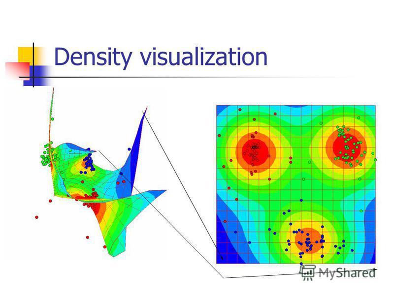 Density visualization