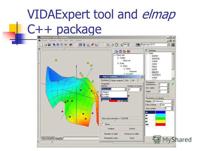 VIDAExpert tool and elmap C++ package