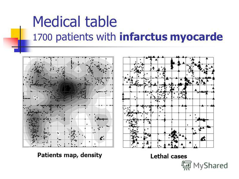 Medical table 1700 patients with infarctus myocarde Lethal cases Patients map, density