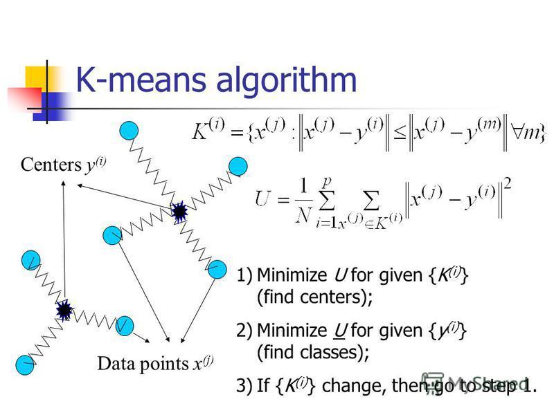 K-means algorithm Centers y (i) Data points x (j) 1)Minimize U for given {K (i) } (find centers); 2)Minimize U for given {y (i) } (find classes); 3)If {K (i) } change, then go to step 1.