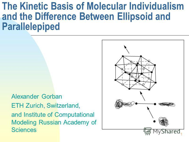 1 The Kinetic Basis of Molecular Individualism and the Difference Between Ellipsoid and Parallelepiped Alexander Gorban ETH Zurich, Switzerland, and Institute of Computational Modeling Russian Academy of Sciences