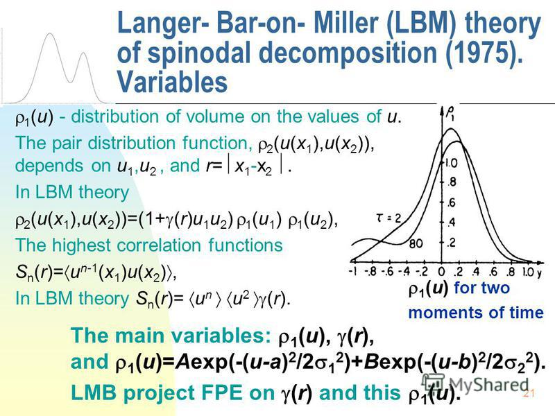 21 Langer- Bar-on- Miller (LBM) theory of spinodal decomposition (1975). Variables 1 (u) - distribution of volume on the values of u. The pair distribution function, 2 (u(x 1 ),u(x 2 )), depends on u 1,u 2, and r= x 1 -x 2. In LBM theory 2 (u(x 1 ),u