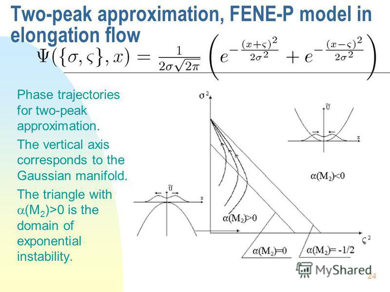 24 Two-peak approximation, FENE-P model in elongation flow Phase trajectories for two-peak approximation. The vertical axis corresponds to the Gaussian manifold. The triangle with (M 2 )>0 is the domain of exponential instability.