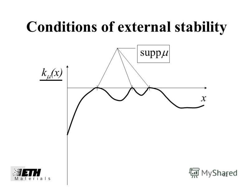 12 Conditions of external stability M a t e r i a l s k (x) x supp