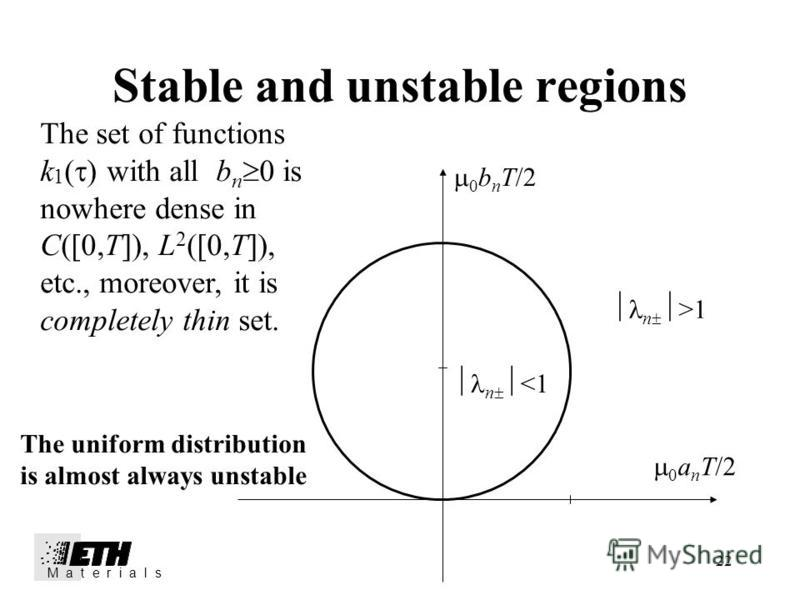 22 Stable and unstable regions 0 b n T/2 0 a n T/2 n <1 n >1 M a t e r i a l s The set of functions k 1 ( ) with all b n 0 is nowhere dense in C([0,T]), L 2 ([0,T]), etc., moreover, it is completely thin set. The uniform distribution is almost always