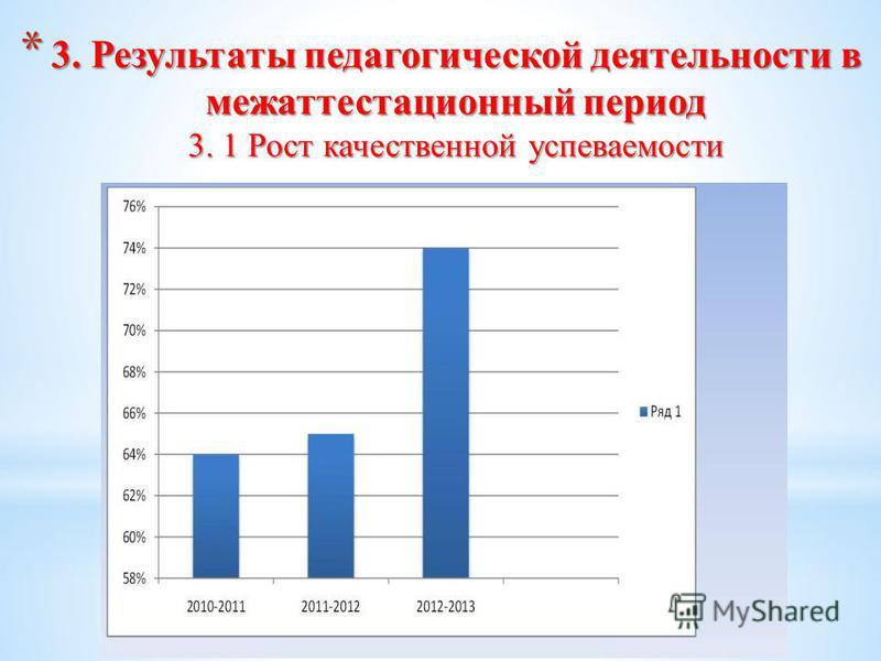 * 3. Результаты педагогической деятельности в межаттестационный период 3. 1 Рост качественной успеваемости