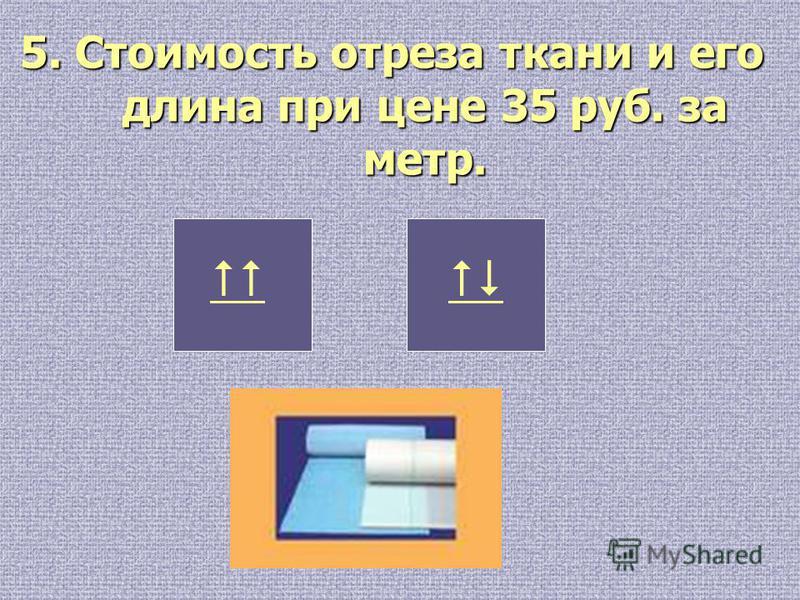 5. Стоимость отреза ткани и его длина при цене 35 руб. за метр.
