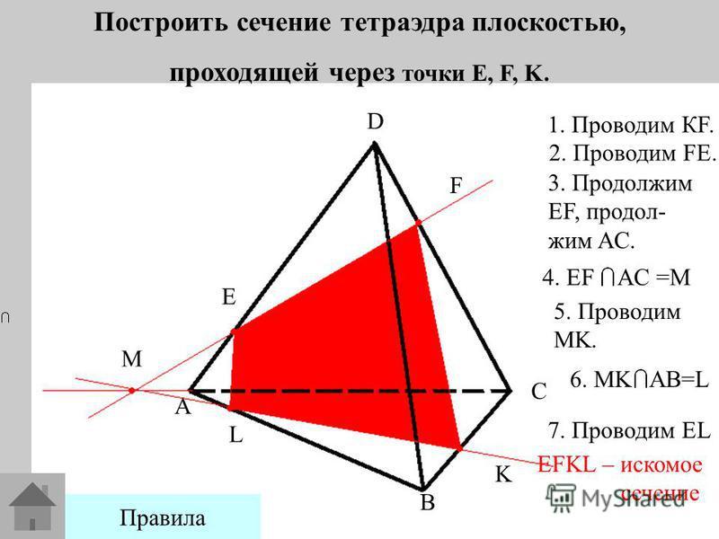Построить сечение тетраэдра плоскостью, проходящей через точки E, F, K. E F K L A B C D M 1. Проводим КF. 2. Проводим FE. 3. Продолжим EF, продол- жим AC. 5. Проводим MK. 7. Проводим EL EFKL – искомое сечение Правила 6. MK AB=L 4. EF AC =М