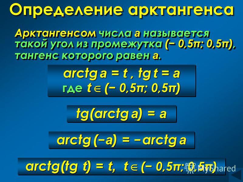 Определение арктангенса Арктангенсом числа а называется такой угол из промежутка ( 0,5π; 0,5π), тангенс которого равен а. Арктангенсом числа а называется такой угол из промежутка ( 0,5π; 0,5π), тангенс которого равен а. arctg a = t, tg t = a где t (