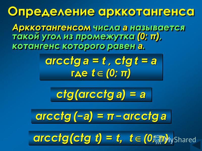 Определение арккотангенса Арккотангенсом числа а называется такой угол из промежутка (0; π), котангенс которого равен а. Арккотангенсом числа а называется такой угол из промежутка (0; π), котангенс которого равен а. arcсtg a = t, сtg t = a где t (0;