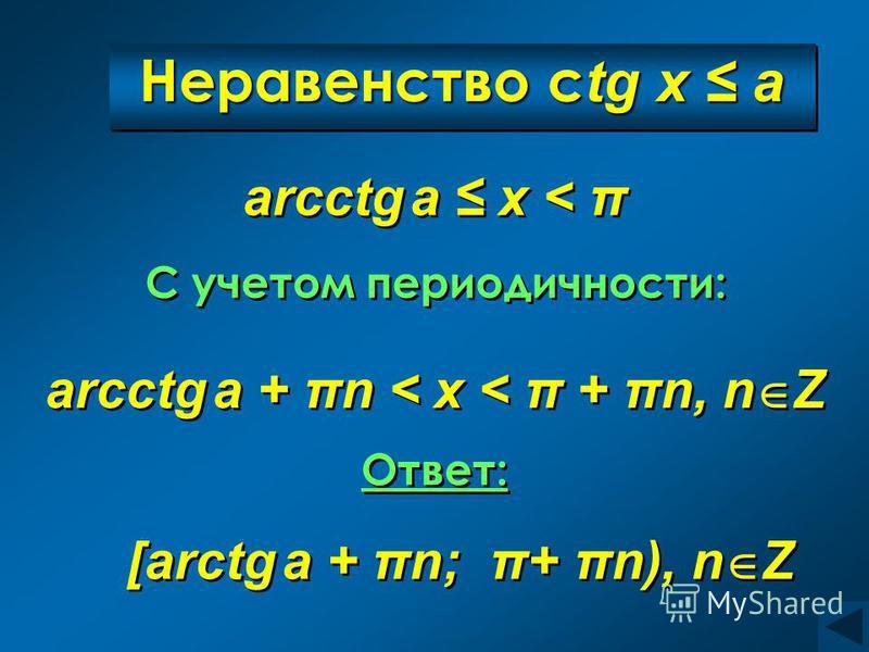 Неравенство c tg x a C учетом периодичности: C учетом периодичности: Ответ: Ответ: arcctg a x < π arcctg a + πn < x < π + πn, n Z [arctg a + πn; π+ πn), n Z