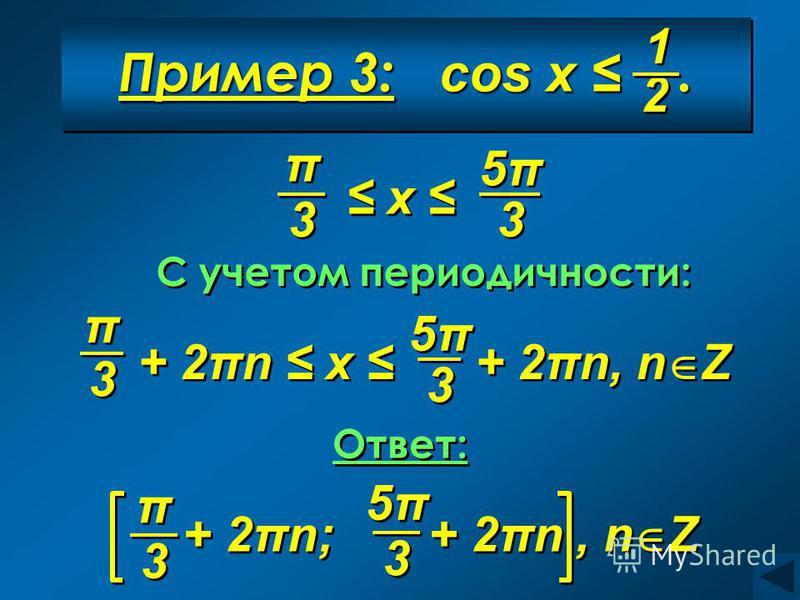 C учетом периодичности: C учетом периодичности: x x 5π5π 5π5π 3 3 π π 3 3 π π 3 3 + 2πn x + 2πn, n Z 5π5π 5π5π 3 3 Ответ: Ответ: Пример 3: cos x. 1 1 2 2 π π 3 3 + 2πn; + 2πn, n Z 5π5π 5π5π 3 3