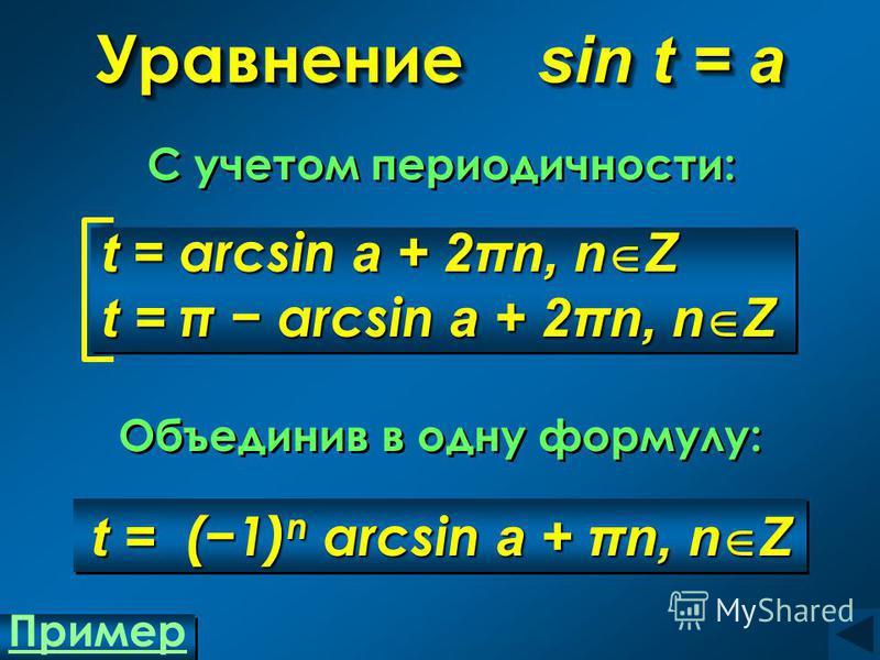 t = arcsin a + 2πn, n Z t = π arcsin a + 2πn, n Z t = arcsin a + 2πn, n Z t = π arcsin a + 2πn, n Z t = (1) n arcsin a + πn, n Z Уравнение sin t = а C учетом периодичности: Объединив в одну формулу: Пример