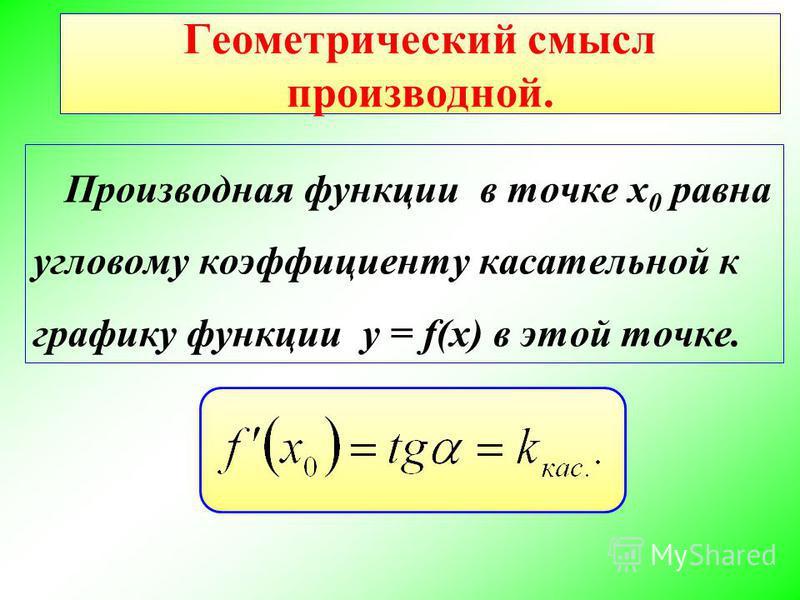 Геометрический смысл производной. Производная функции в точке x 0 равна угловому коэффициенту кассательной к графику функции y = f(x) в этой точке.