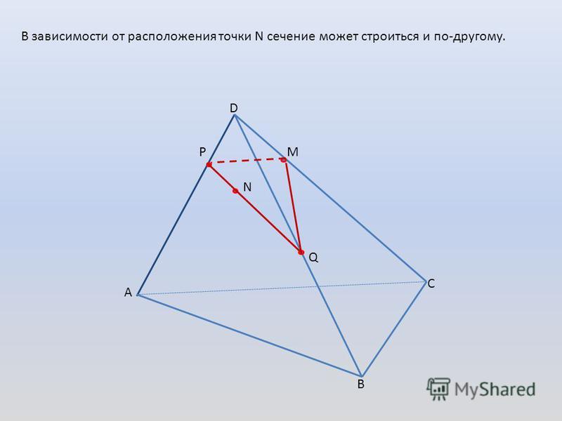 A D B C В зависимости от расположения точки N сечение может строиться и по-другому. М N P Q