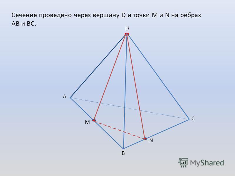 D C A B M N Сечение проведено через вершину D и точки M и N на ребрах АВ и ВС.