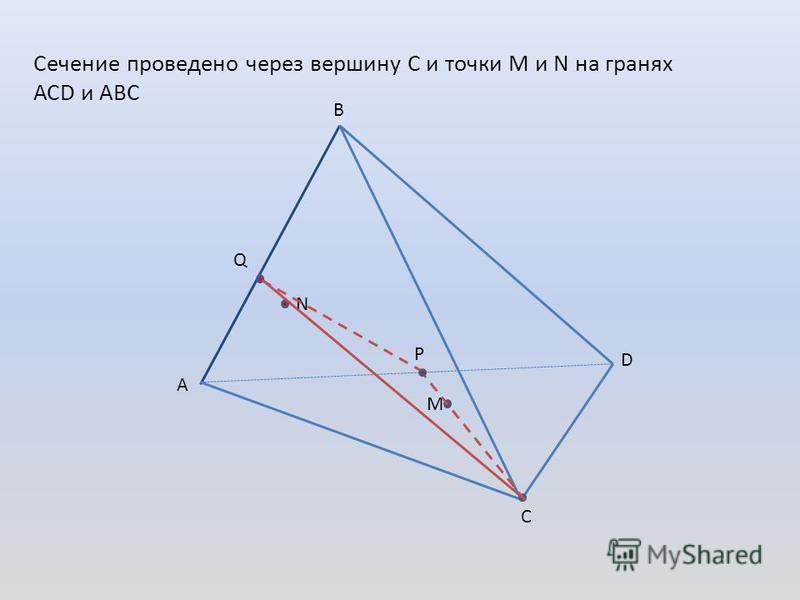 A D C B M N Q P Сечение проведено через вершину С и точки М и N на гранях АСD и АВС