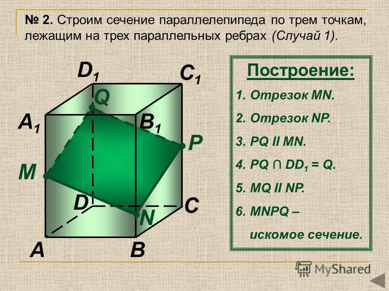 P N М AB C A1A1 C1C1 D1D1 2. Строим сечение параллелепипеда по трем точкам, лежащим на трех параллельных ребрах (Случай 1). Построение: 1. Отрезок MN. 2. Отрезок NР. 3. РQ II MN. 4. PQ DD 1 = Q. 5. MQ II NP. 6. MNРQ – искомое сечение. B1B1 D Q