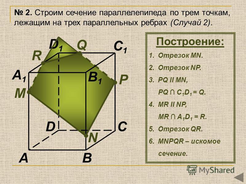 Q М R P N AB CD A1A1 B1B1 C1C1 D1D1 2. Строим сечение параллелепипеда по трем точкам, лежащим на трех параллельных ребрах (Случай 2). Построение: 1. Отрезок MN. 2. Отрезок NР. 3. РQ II MN, PQ C 1 D 1 = Q. 4. MR II NP, MR A 1 D 1 = R. 5. Отрезок QR. 6