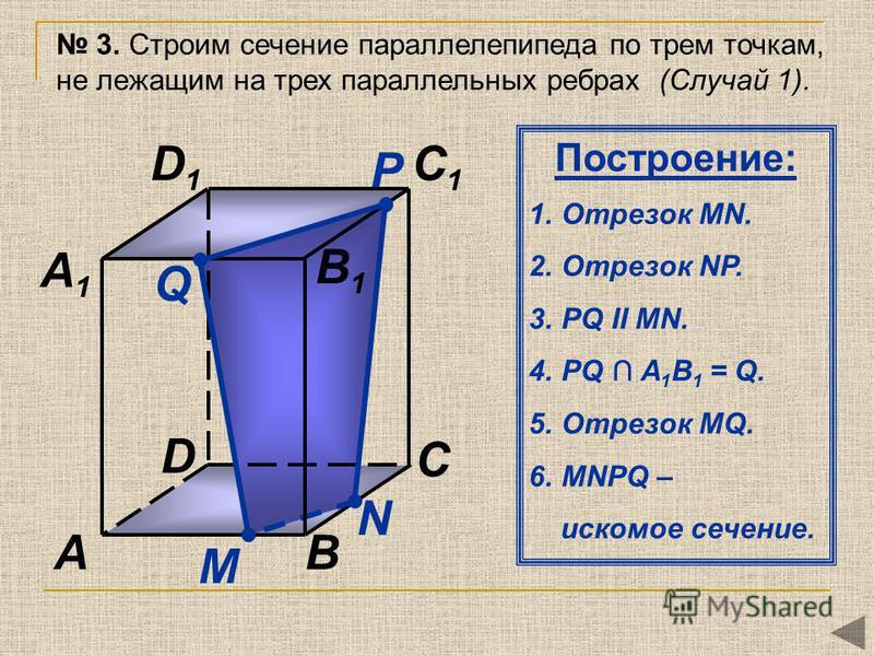 М Q N AB C A1A1 C1C1 D1D1 3. Строим сечение параллелепипеда по трем точкам, не лежащим на трех параллельных ребрах (Случай 1). Построение: 1. Отрезок MN. 2. Отрезок NР. 3. РQ II MN. 4. PQ А 1 В 1 = Q. 5. Отрезок MQ. 6. MNРQ – искомое сечение. D B1B1