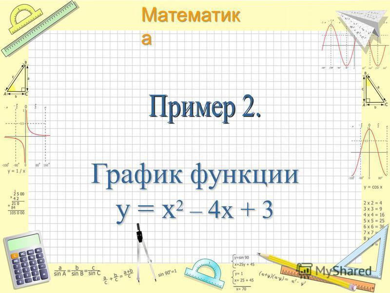 Математик а График функции y = x 2 – 4x + 3