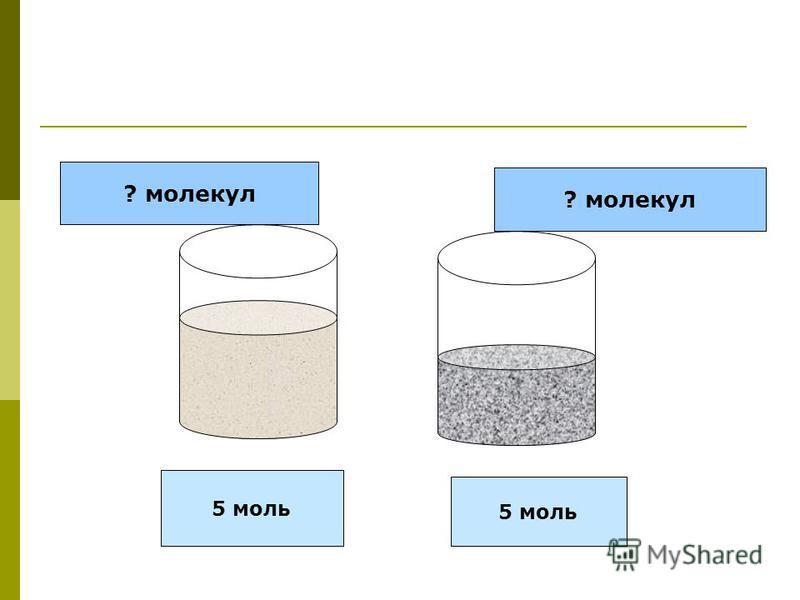 5 моль 23 30,110 молекул 23 30,110 молекул ? молекул
