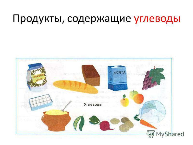 Продукты, содержащие углеводы