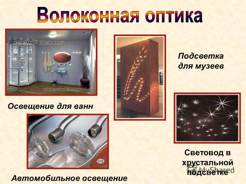 Освещение для ванн Автомобильное освещение Подсветка для музеев Световод в хрустальной подсветке