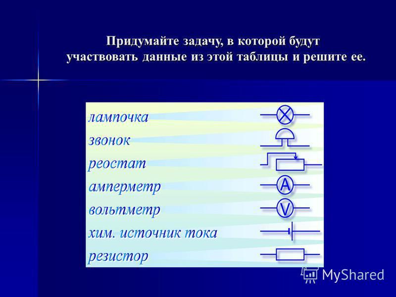 Придумайте задачу, в которой будут участвовать данные из этой таблицы и решите ее.