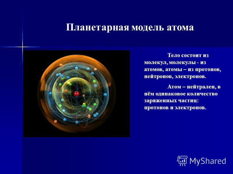 Планетарная модель атома Тело состоит из молекул, молекулы - из атомов, атомы – из протонов, нейтронов, электронов. Атом – нейтрален, в нём одинаковое количество заряженных частиц: протонов и электронов.