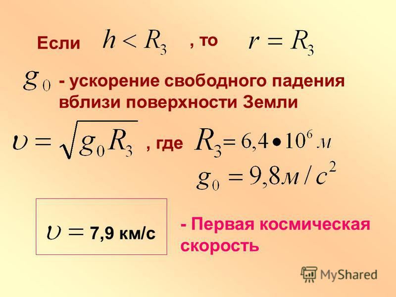 Если, то - ускорение свободного падения вблизи поверхности Земли, где 7,9 км/с - Первая космическая скорость