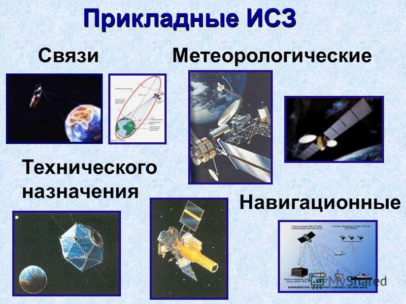 Прикладные ИСЗ Технического назначения Связи Метеорологические Навигационные