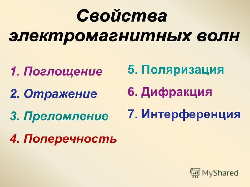 1. Поглощение 2. Отражение 3. Преломление 4. Поперечность 5. Поляризация 6. Дифракция 7. Интерференция