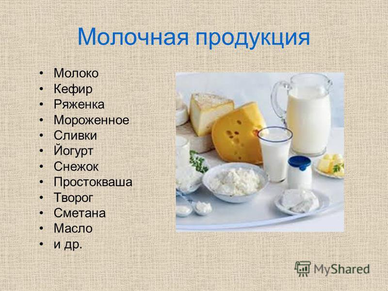 Молочная продукция Молоко Кефир Ряженка Мороженное Сливки Йогурт Снежок Простокваша Творог Сметана Масло и др.