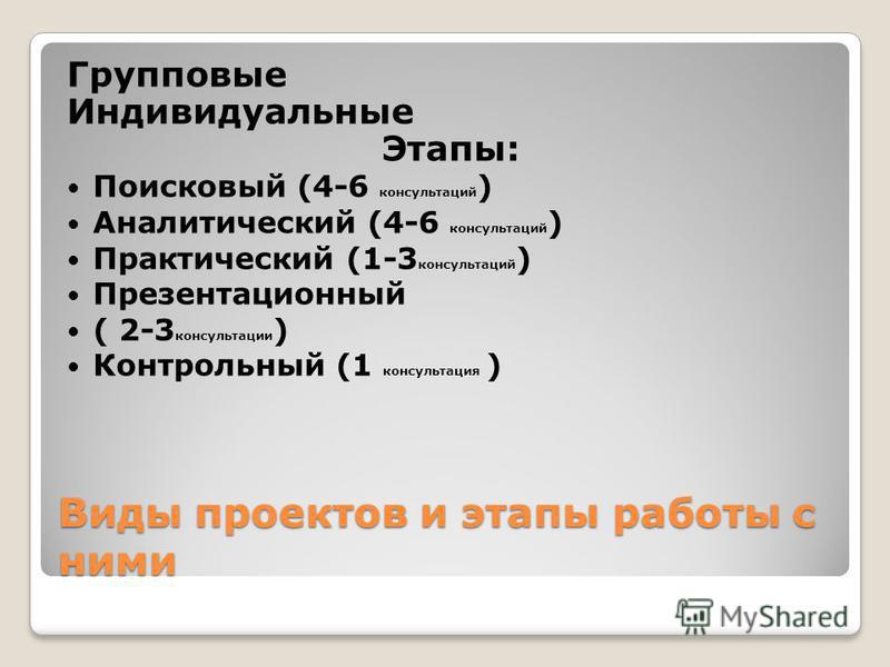 Виды проектов и этапы работы с ними Групповые Индивидуальные Этапы: Поисковый (4-6 консультаций ) Аналитический (4-6 консультаций ) Практический (1-3 консультаций ) Презентационный ( 2-3 консультации ) Контрольный (1 консультация )