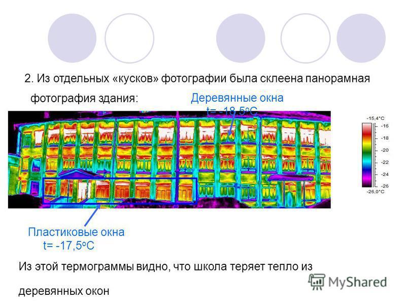2. Из отдельных «кусков» фотографии была склеена панорамная фотография здания: Из этой термограммы видно, что школа теряет тепло из деревянных окон Пластиковые окна t= -17,5 o C Деревянные окна t= -18,5 o C