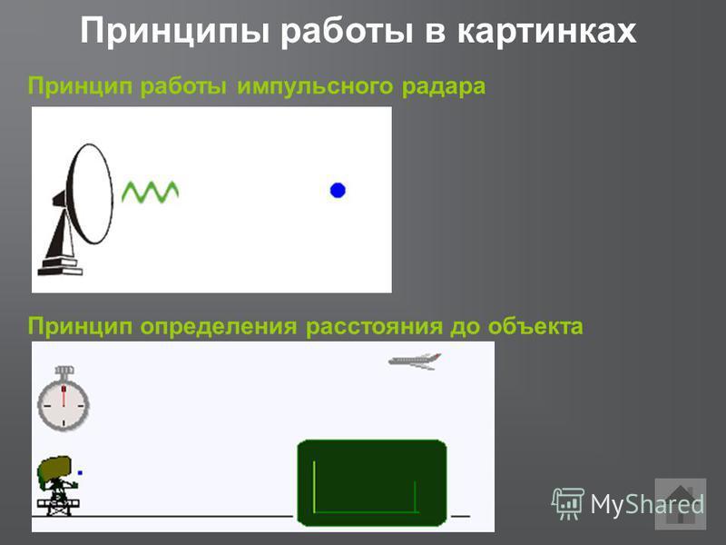 Принципы работы в картинках Принцип работы импульсного радара Принцип определения расстояния до объекта