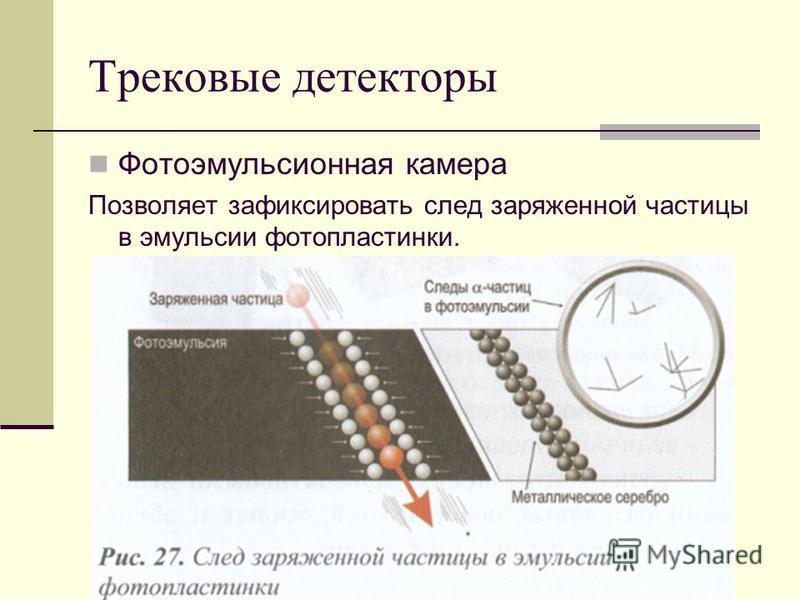 Трековые детекторы Фотоэмульсионная камера Позволяет зафиксировать след заряженной частицы в эмульсии фотопластинки.