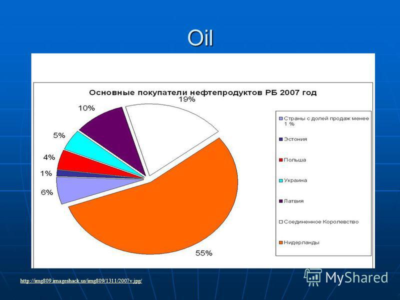 Oil http://img809.imageshack.us/img809/1311/2007v.jpg/
