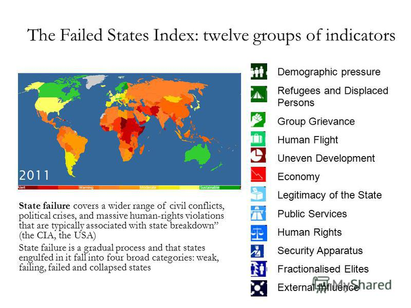 The Failed States Index: twelve groups of indicators Demographic pressure Refugees and Displaced Persons Group Grievance Human Flight Uneven Development Economy Legitimacy of the State Public Services Human Rights Security Apparatus Fractionalised El