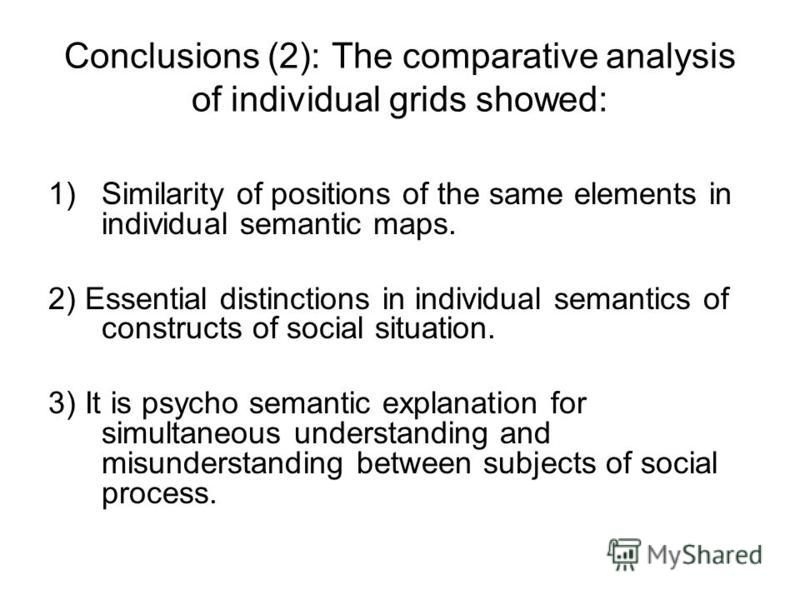 Conclusions (2): The comparative analysis of individual grids showed: 1)Similarity of positions of the same elements in individual semantic maps. 2) Essential distinctions in individual semantics of constructs of social situation. 3) It is psycho sem