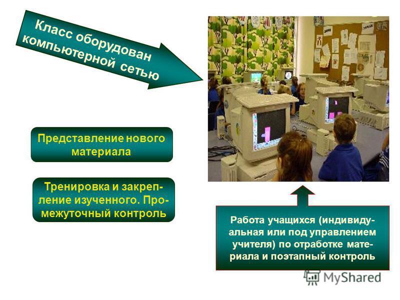 Класс оборудован компьютерной сетью Представление нового материала Работа учащихся (индивидуальная или под управлением учителя) по отработке мате- риала и поэтапный контроль Тренировка и закрепление изученного. Про- межуточный контроль