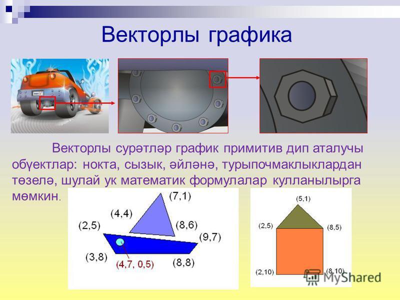 Векторлы графика Векторлы сурәтләр график примитив дип аталучы обүектлар: нокиа, сызык, әйләнә, турыпочмаклыклардан төзелә, шулай ук математик формулалар кулланылырга мөмкин.