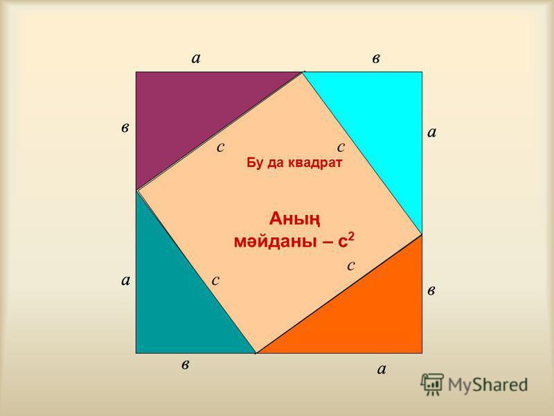 с а а а в в в сс с а в Бу квадрат. Аның мәйданы ( а + в ) 2 Ни өчен?