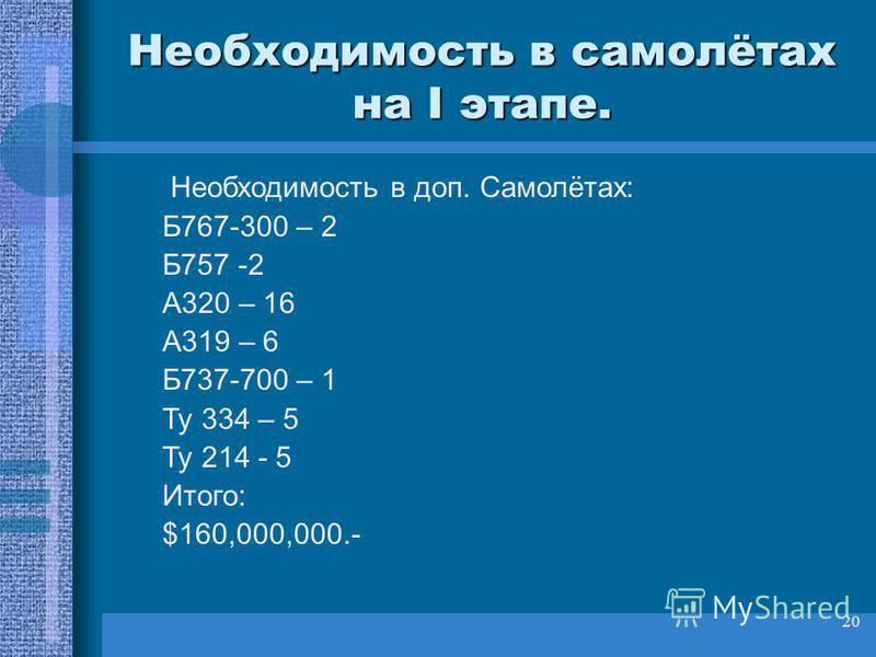 20 Необходимость в самолётах на I этапе. Необходимость в доп. Самолётах: Б767-300 – 2 Б757 -2 А320 – 16 А319 – 6 Б737-700 – 1 Ту 334 – 5 Ту 214 - 5 Итого: $160,000,000.-
