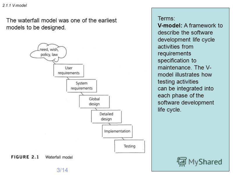 2.1.1 V-model 3/14 Terms: V-model: A framework to describe the software development life cycle activities from requirements specification to maintenance. The V- model illustrates how testing activities can be integrated into each phase of the softwar