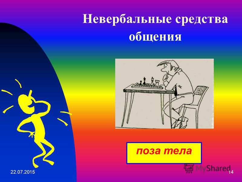 22.07.201514 Невербальные средства общения поза тела