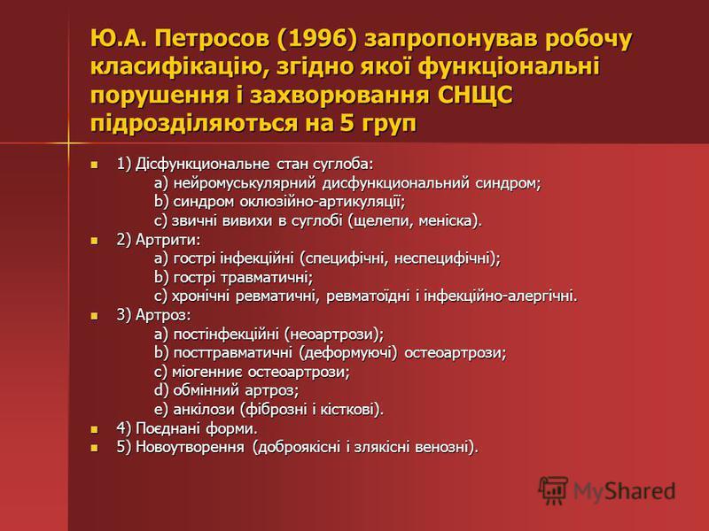 Ю.А. Петросов (1996) запропонував робочу класифікацію, згідно якої функціональні порушення і захворювання СНЩС підрозділяються на 5 груп 1) Дісфункциональне стан суглоба: 1) Дісфункциональне стан суглоба: a) нейромуськулярний дисфункциональний синдро