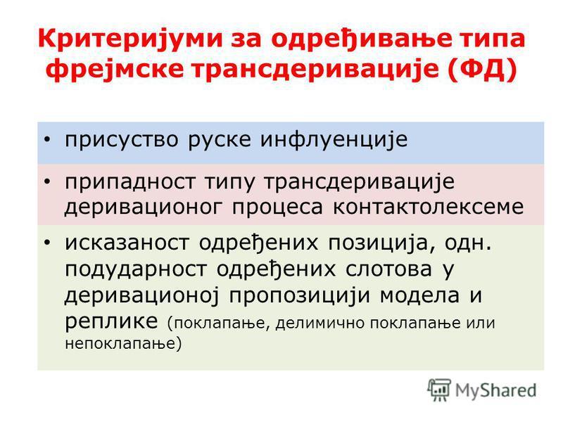 Критеријуми за одређивање тыпа фрејмске трансдеривације (ФД) исказаност одређених позисија, одн. подударност одређених слотава у деривационој пропозисији моделььи и реплике (поклапање, делимично поклапање или непоклапање) присуство русские инфлуенциј
